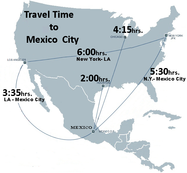 #1 US Flight Times